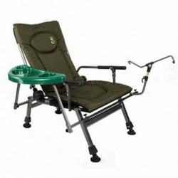 Fotel Elektrostatyk F5R ST/P